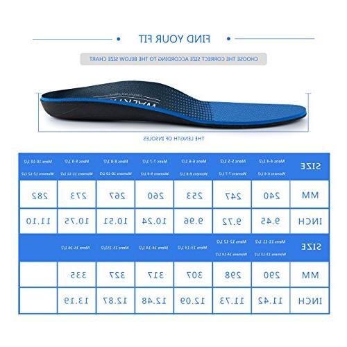 Medical Orthotic Shoe Insoles Pain for Arch Pain Shoe Inserts for Flat Shock-Absorbing,Deep Heel 12-12 1/2 |